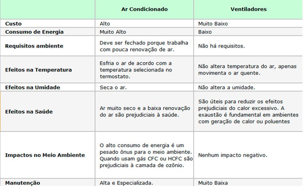 tabela-ventiladores